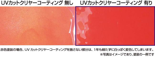 UVカットクリヤーコーティング有りと無しの場合
